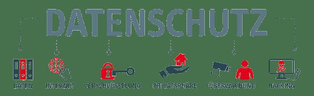 Datenschutzerklärung der Fahrradhandlung Helmuth Ebsen